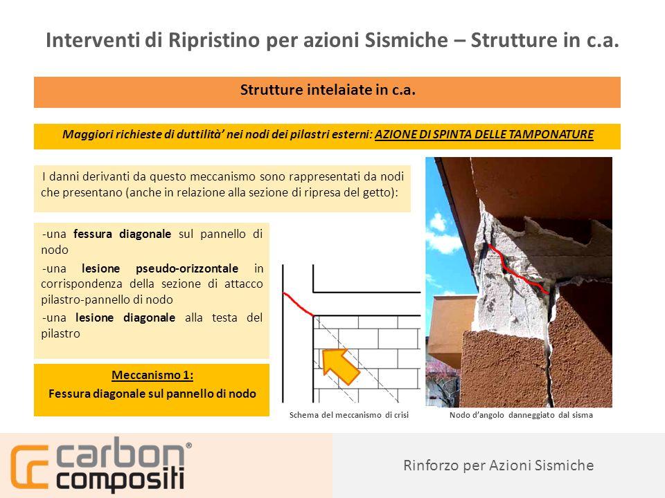 Presentazione81 Rinforzo per Azioni Sismiche Interventi di Ripristino per azioni Sismiche – Strutture in c.a.