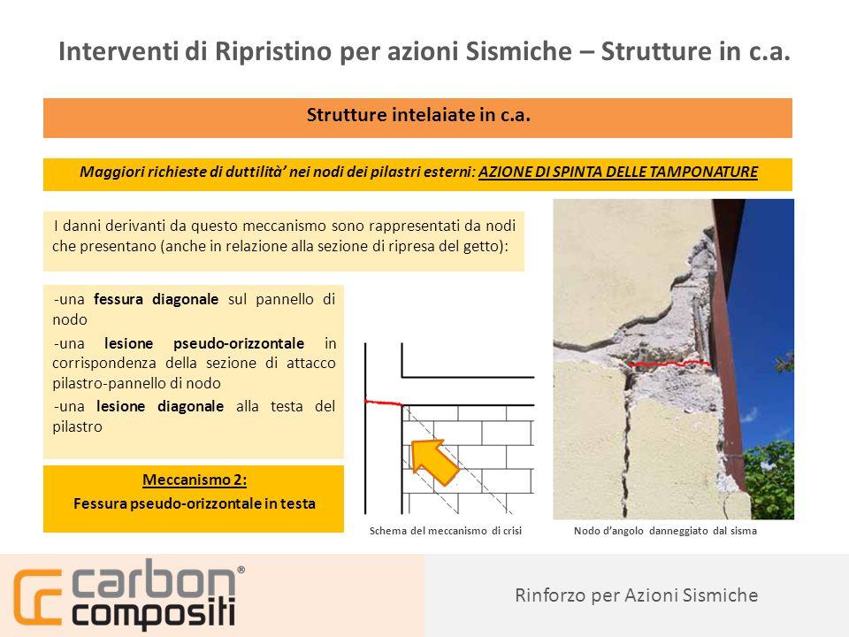 Rinforzo esterno con tessuti in fibra di carbonio inclinati Presentazione82 Rinforzo per Azioni Sismiche Interventi di Ripristino per azioni Sismiche – Strutture in c.a.