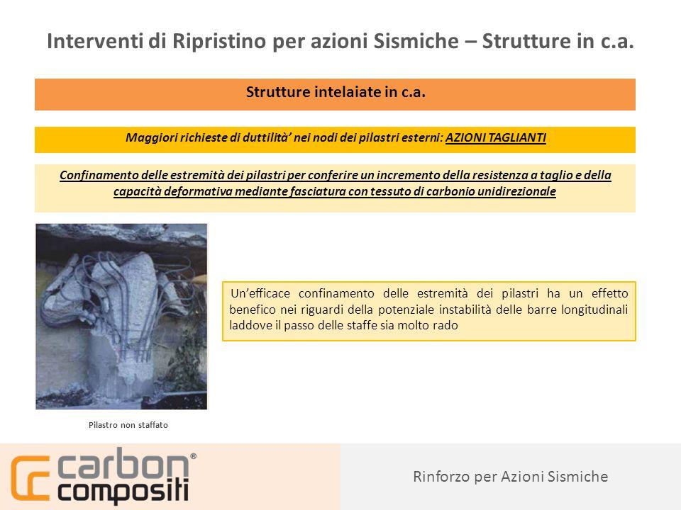 Metodo efficace nel caso di calcestruzzo scarso e staffatura carente Presentazione87 Rinforzo per Azioni Sismiche Interventi di Ripristino per azioni Sismiche – Strutture in c.a.
