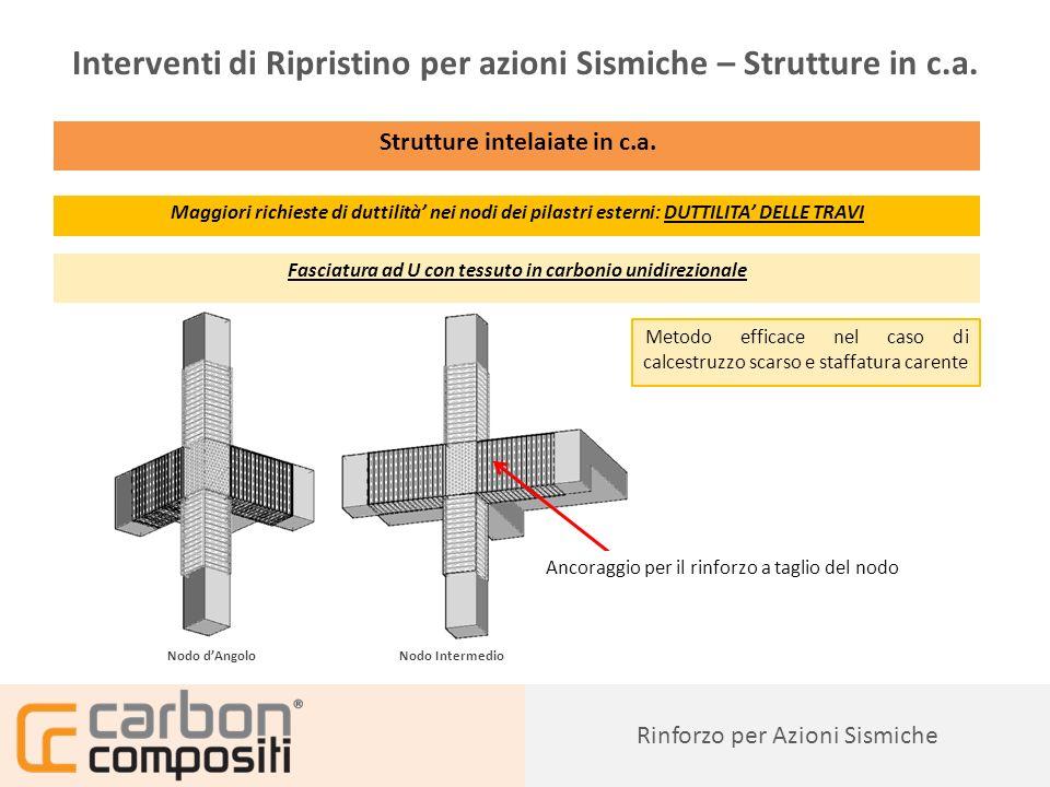 Presentazione88 Rinforzo per Azioni Sismiche Interventi di Ripristino per azioni Sismiche – Strutture in c.a.