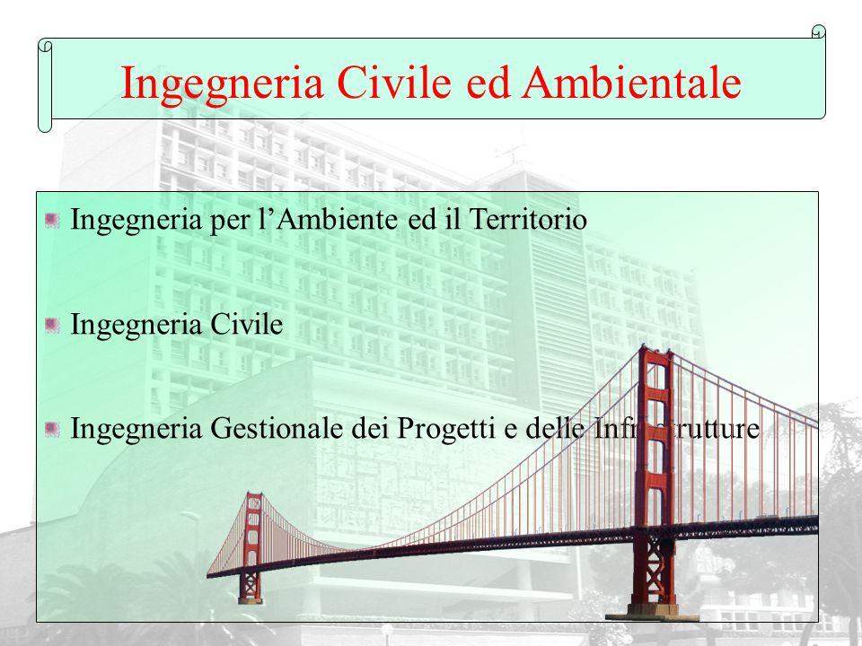 Ingegneria Civile ed Ambientale Ingegneria per lAmbiente ed il Territorio Ingegneria Civile Ingegneria Gestionale dei Progetti e delle Infrastrutture