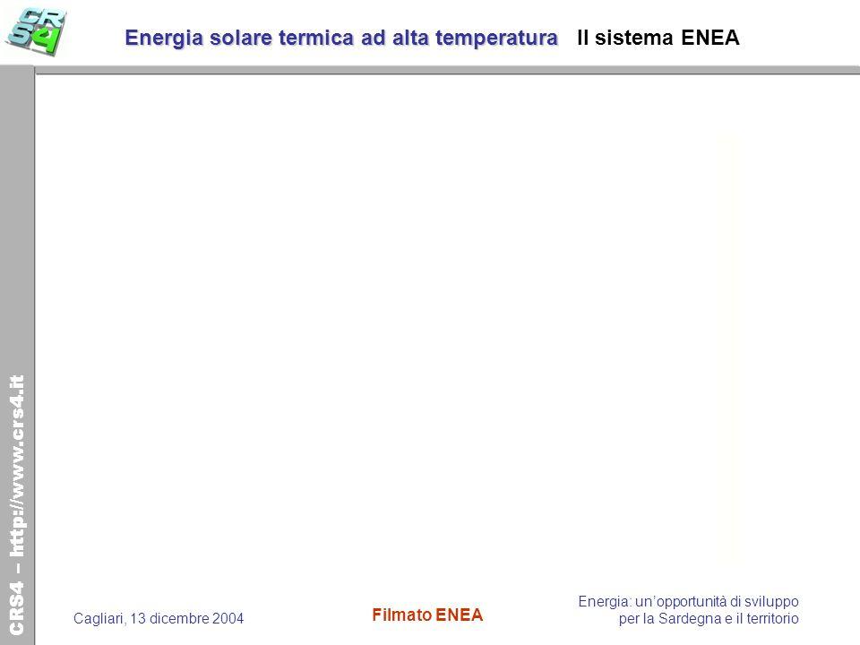 CRS4 – http://www.crs4.it Energia: unopportunità di sviluppo per la Sardegna e il territorioCagliari, 13 dicembre 2004 Energia solare termica ad alta