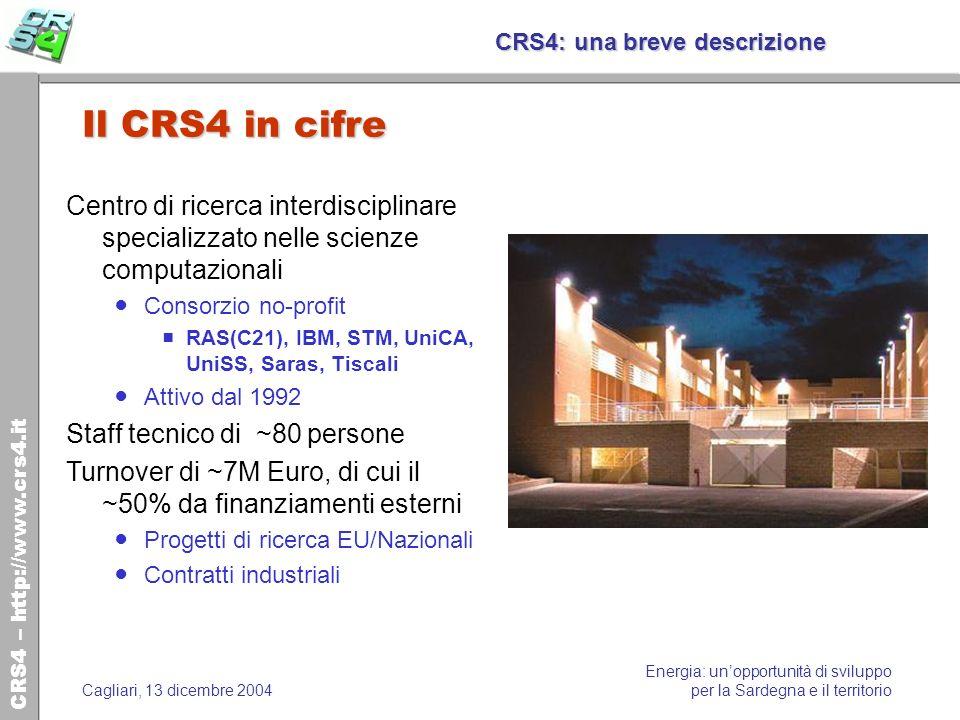 CRS4 – http://www.crs4.it Energia: unopportunità di sviluppo per la Sardegna e il territorioCagliari, 13 dicembre 2004 CRS4: una breve descrizione Missione Avanzamento della ricerca scientifica/industriale e dello sviluppo tecnologico Soluzioni computazionali/ICT Supporto alla comunità scientifica/industriale regionale Infrastrutture avanzate di ICT/HPC Alta formazione Formazione su applicazioni industriali innovative Supporto a POLARIS Il CRS4 è la struttura di calcolo di POLARIS Il CRS4 è la struttura principale di POLARIS per limplementazione delle tecnologie ICT/HPC nelle filiere di ICT, Energia e Ambiente, Biotecnologie per la genetica e la farmacologia