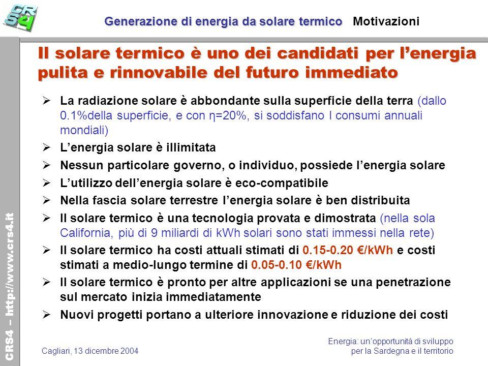 CRS4 – http://www.crs4.it Energia: unopportunità di sviluppo per la Sardegna e il territorioCagliari, 13 dicembre 2004 Materiali e dispositivi per lenergetica Materiali e dispositivi per lenergetica Il sistema proposto Costo dei progetti di sviluppo tecnologico 17.2 MEuro (costo totale di quattro progetti) Schema di supporto finanziario 2 progetti FISR: 50% dal MIUR, 50% dai partecipanti 2 progetti FISR: 70% dal MIUR, 30% dai partecipanti Partnership CRS4, Università italiane, CNR, ENEA, Industrie (NUVERA, EniTechnology, ENEL,…) Prospettive Industrializzazione dei risultati e creazione di spin-off Attrazione di industrie high-tech attive nella produzione di CC Partecipazione attiva ai bandi del FP6 della UE Costi, schema di supporto finanziario e prospettive