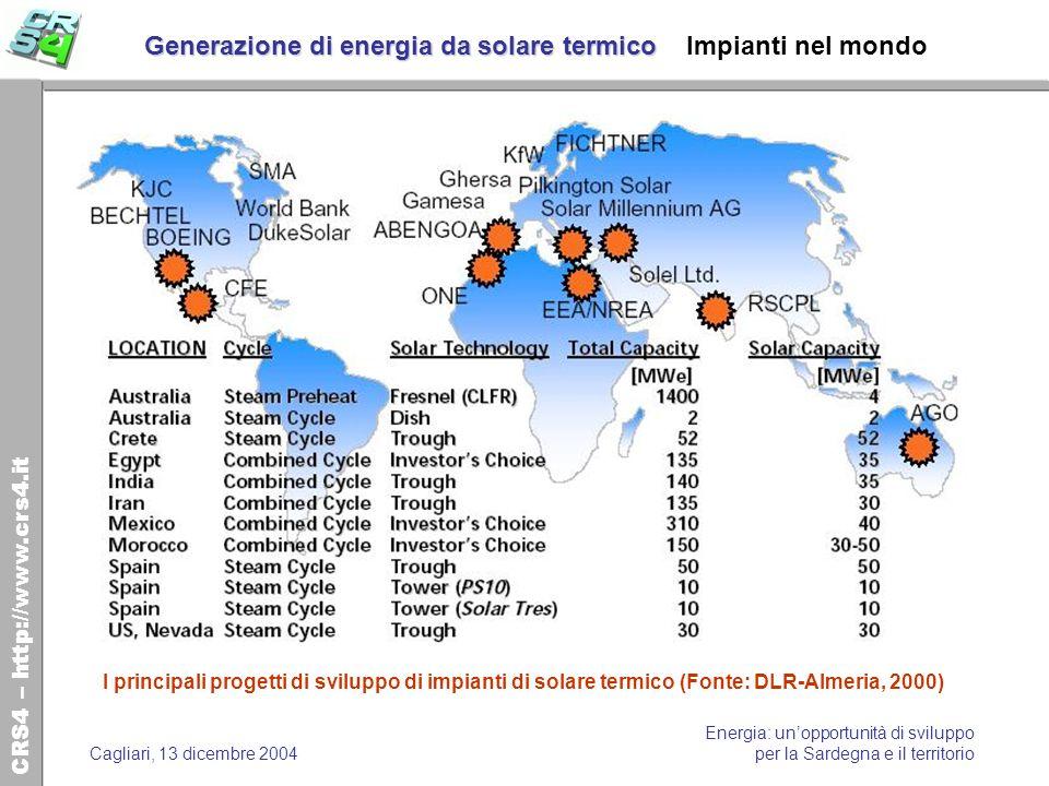 CRS4 – http://www.crs4.it Energia: unopportunità di sviluppo per la Sardegna e il territorioCagliari, 13 dicembre 2004 Generazione di energia da solare termico Generazione di energia da solare termico Specchi lineari Vista aerea dei 5 impianti da 30 MWe a Kramer Junction, California (Fonte: Ren.