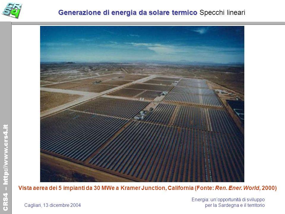 CRS4 – http://www.crs4.it Energia: unopportunità di sviluppo per la Sardegna e il territorioCagliari, 13 dicembre 2004 Generazione di energia da solare termico Generazione di energia da solare termico Torri solari Impianto dimostrativo a torre solare di 10 MWe a Barstow, California (Fonte: Ren.
