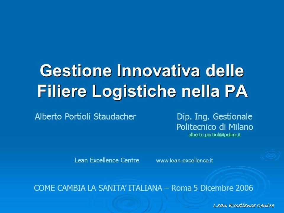 Lean Excellence Centre Gestione Innovativa delle Filiere Logistiche nella PA Alberto Portioli StaudacherDip. Ing. Gestionale Politecnico di Milano alb