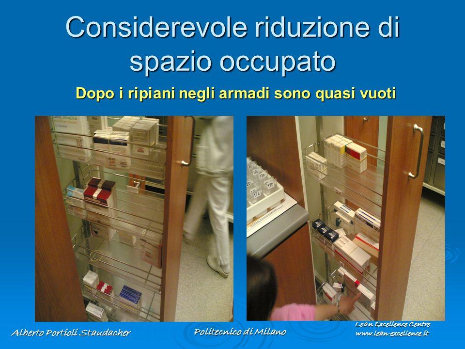 Lean Excellence Centre www.lean-excellence.it Alberto Portioli Staudacher Politecnico di Milano Considerevole riduzione di spazio occupato Dopo i ripi