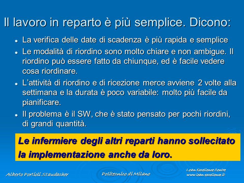 Lean Excellence Centre www.lean-excellence.it Alberto Portioli Staudacher Politecnico di Milano Il lavoro in reparto è più semplice. Dicono: La verifi