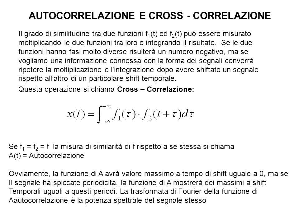 Il grado di similitudine tra due funzioni f 1 (t) ed f 2 (t) può essere misurato moltiplicando le due funzioni tra loro e integrando il risultato. Se