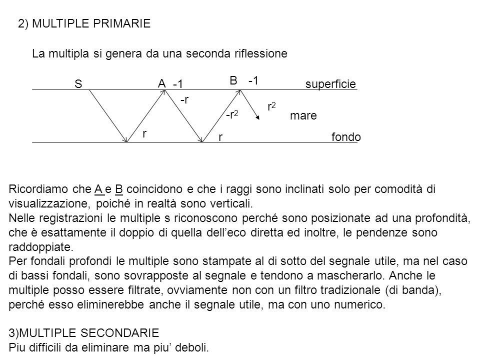 2) MULTIPLE PRIMARIE La multipla si genera da una seconda riflessione superficie mare fondo S A B r -r Ricordiamo che A e B coincidono e che i raggi s