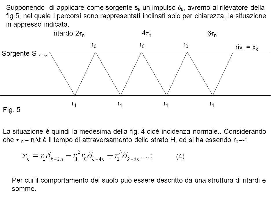 Supponendo di applicare come sorgente s k un impulso k, avremo al rilevatore della fig 5, nel quale i percorsi sono rappresentati inclinati solo per c