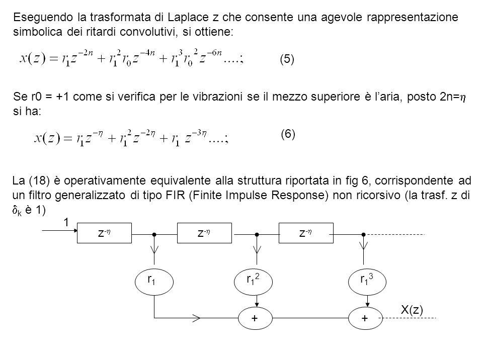 Eseguendo la trasformata di Laplace z che consente una agevole rappresentazione simbolica dei ritardi convolutivi, si ottiene: (5) Se r0 = +1 come si