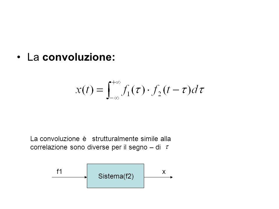 Esempi convoluzione/cross - correlazione Date le sequenze a e b In Matlab: AUTOCORRELAZIONE E CROSS - CORRELAZIONE a=[2 2 2 2 2]; b=[3 3 3 ]; c=conv(a,b) c = 6 12 18 18 18 12 6 figure(1) plot(c) stem(c) hold Current plot held plot(c) c=xcorr(a,b) c = Columns 1 through 6 4.4409e-016 4.4409e-016 6.0000e+000 1.2000e+001 1.8000e+001 1.8000e+001 Columns 7 through 9 1.8000e+001 1.2000e+001 6.0000e+000 figure(2) plot(c) hold Current plot held stem(c)