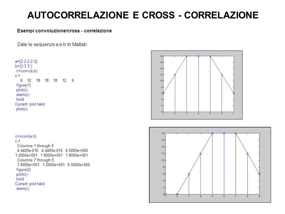 Esempi convoluzione/cross - correlazione Date le sequenze a e b In Matlab: AUTOCORRELAZIONE E CROSS - CORRELAZIONE a=[2 2 2 2 2]; b=[3 3 3 ]; c=conv(a