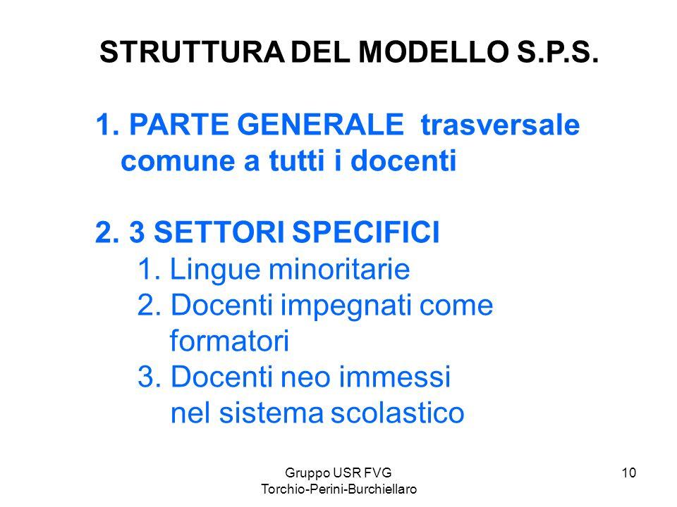 Gruppo USR FVG Torchio-Perini-Burchiellaro 10 STRUTTURA DEL MODELLO S.P.S. 1. PARTE GENERALE trasversale comune a tutti i docenti 2. 3 SETTORI SPECIFI