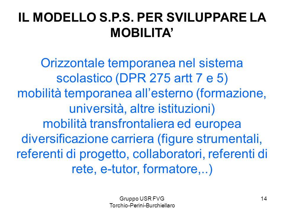 Gruppo USR FVG Torchio-Perini-Burchiellaro 14 IL MODELLO S.P.S. PER SVILUPPARE LA MOBILITA Orizzontale temporanea nel sistema scolastico (DPR 275 artt