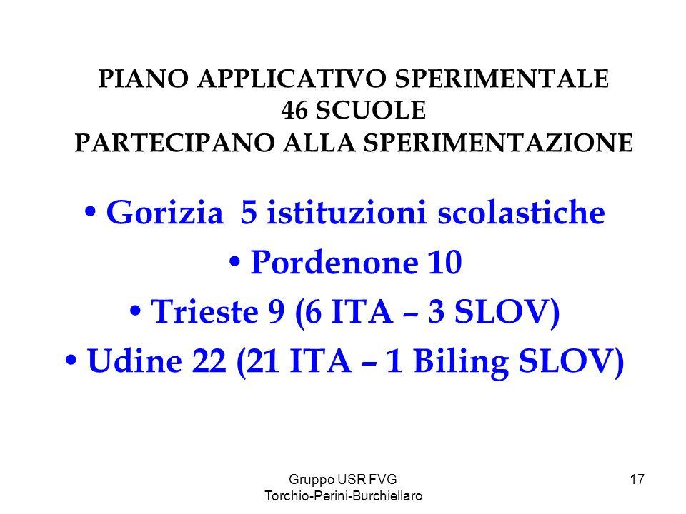 Gruppo USR FVG Torchio-Perini-Burchiellaro 17 PIANO APPLICATIVO SPERIMENTALE 46 SCUOLE PARTECIPANO ALLA SPERIMENTAZIONE Gorizia 5 istituzioni scolasti