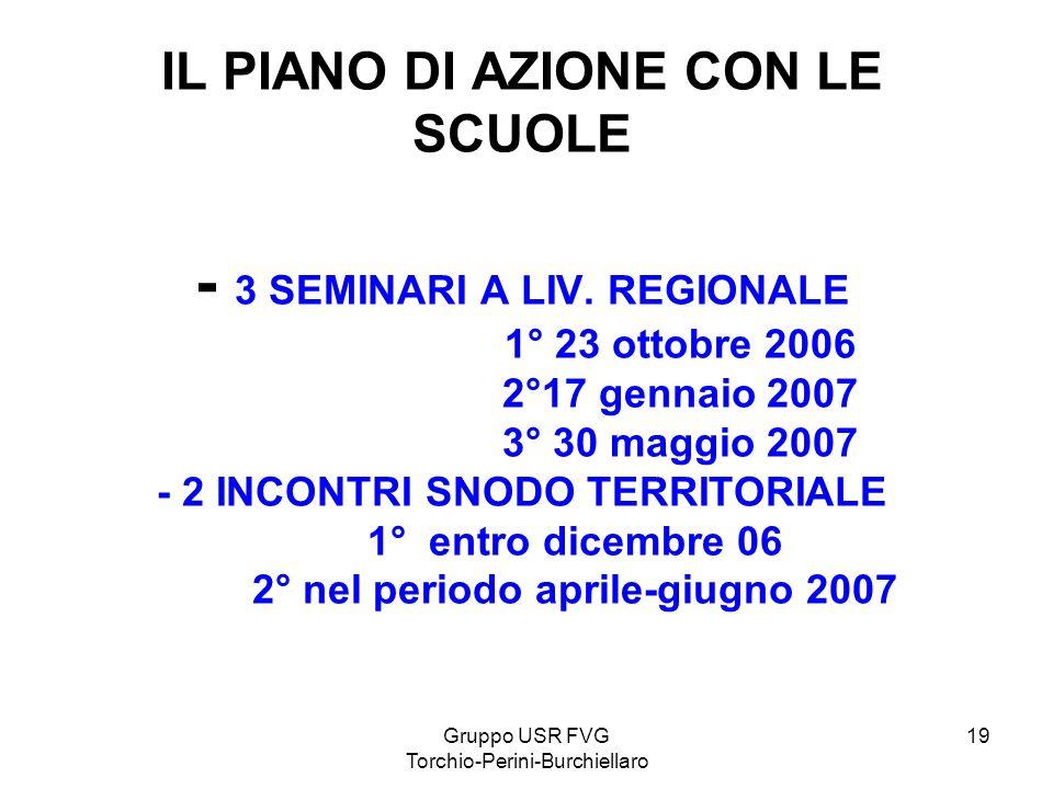 Gruppo USR FVG Torchio-Perini-Burchiellaro 19 IL PIANO DI AZIONE CON LE SCUOLE - 3 SEMINARI A LIV. REGIONALE 1° 23 ottobre 2006 2°17 gennaio 2007 3° 3