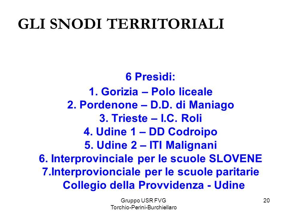 Gruppo USR FVG Torchio-Perini-Burchiellaro 20 6 Presìdi: 1. Gorizia – Polo liceale 2. Pordenone – D.D. di Maniago 3. Trieste – I.C. Roli 4. Udine 1 –