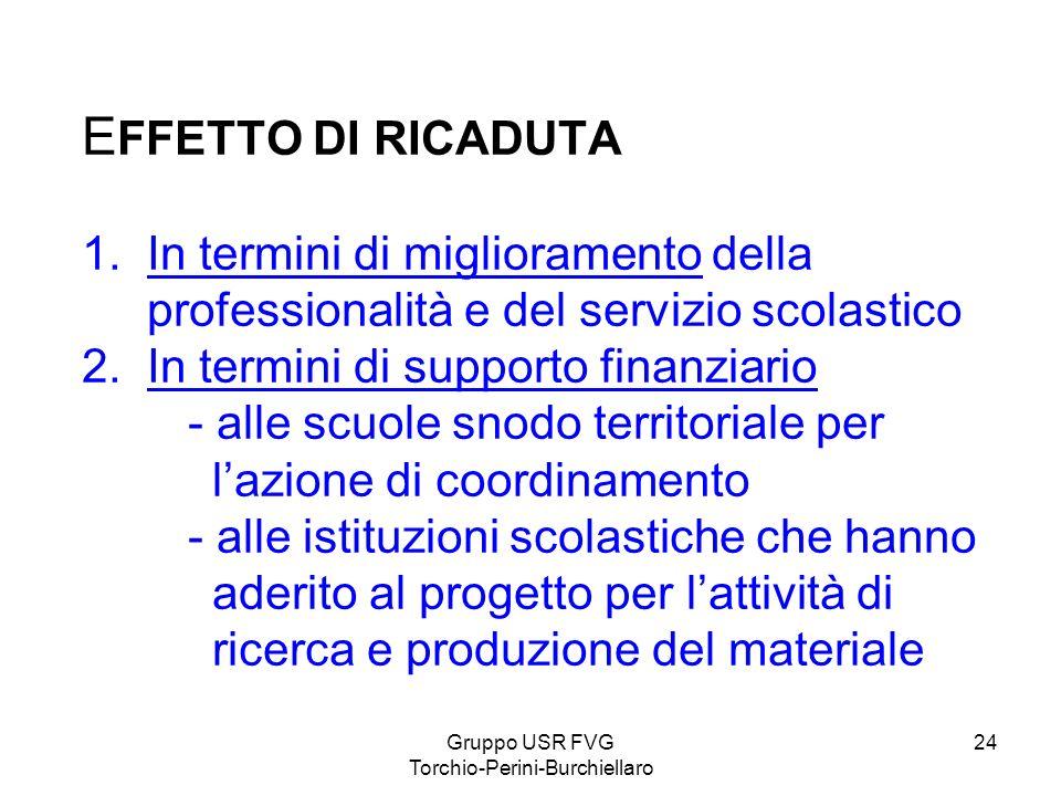 Gruppo USR FVG Torchio-Perini-Burchiellaro 24 E FFETTO DI RICADUTA 1. In termini di miglioramento della professionalità e del servizio scolastico 2. I