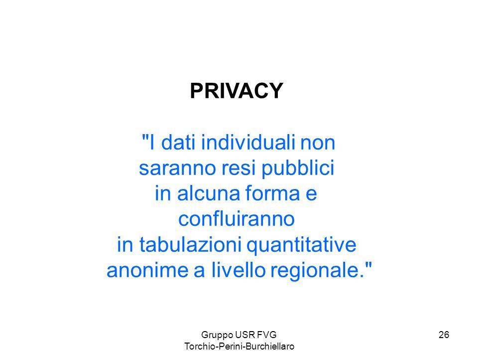 Gruppo USR FVG Torchio-Perini-Burchiellaro 26 PRIVACY