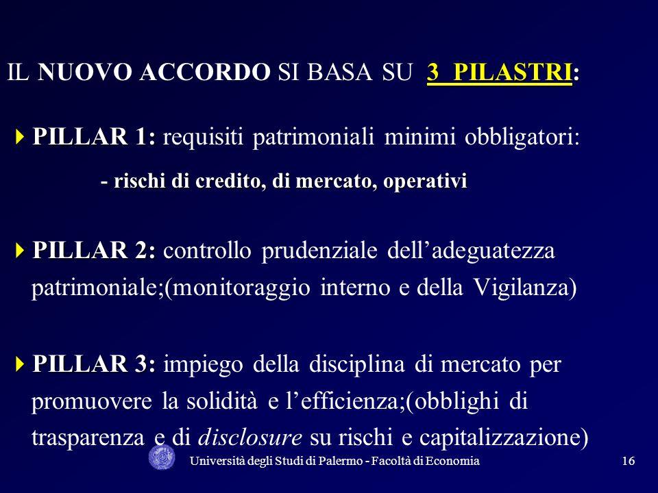 Università degli Studi di Palermo - Facoltà di Economia15 ITER PROCESSO DI REVISIONE: giugno 1999: proposta Nuovo Accordo gennaio 2001: Presentazione