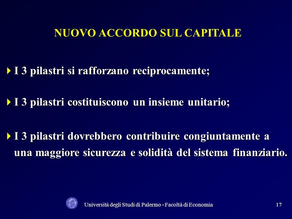 Università degli Studi di Palermo - Facoltà di Economia16 3 PILASTRI: IL NUOVO ACCORDO SI BASA SU 3 PILASTRI: PILLAR 1: PILLAR 1: requisiti patrimonia