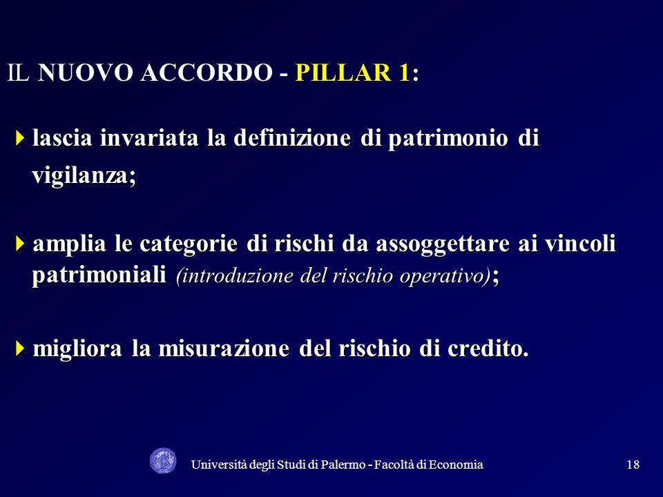 Università degli Studi di Palermo - Facoltà di Economia17 NUOVO ACCORDO SUL CAPITALE I 3 pilastri si rafforzano reciprocamente; I 3 pilastri si raffor