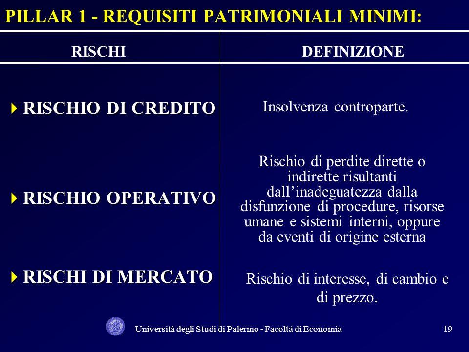 Università degli Studi di Palermo - Facoltà di Economia18 IL NUOVO ACCORDO - PILLAR 1: lascia invariata la definizione di patrimonio di vigilanza; las