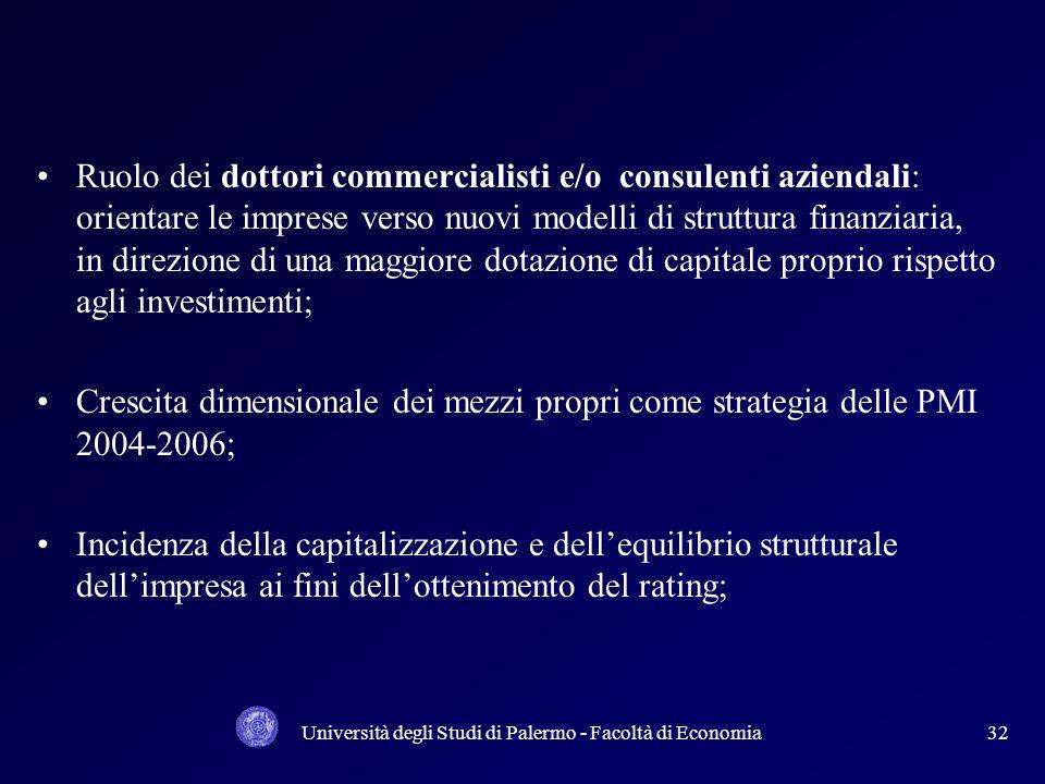 Università degli Studi di Palermo - Facoltà di Economia31 Su iniziativa di Banca dItalia e Bundesbank è stata prevista una riduzione fino al 25% del c