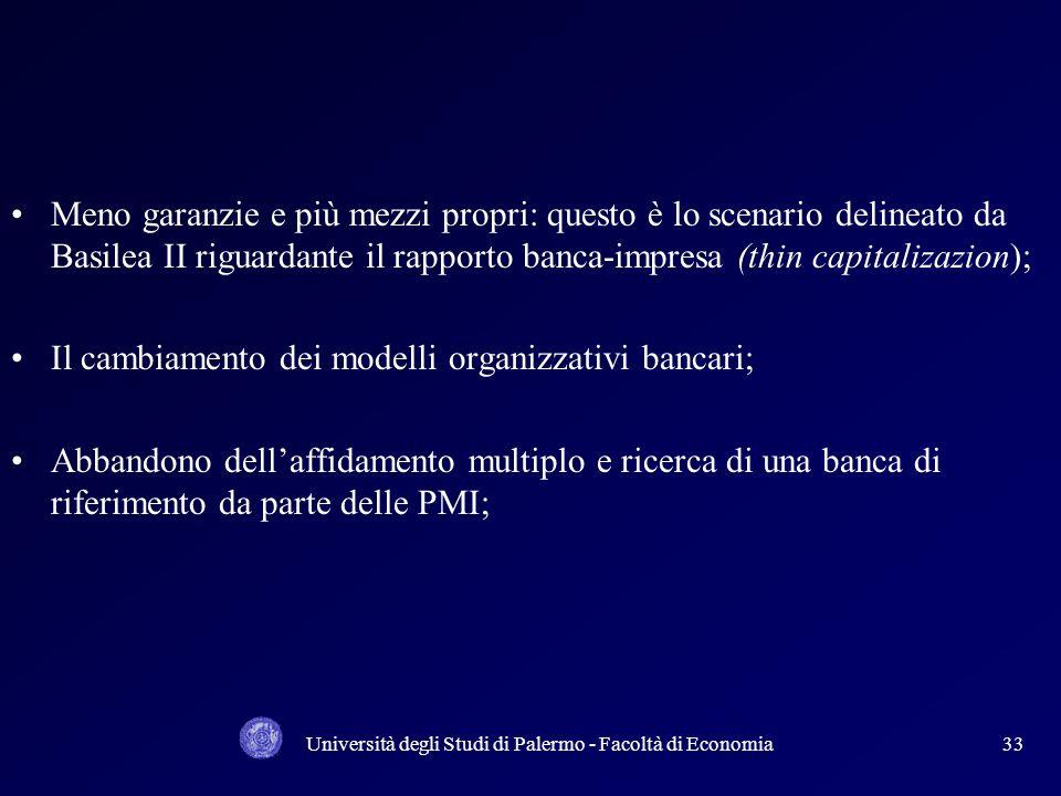 Università degli Studi di Palermo - Facoltà di Economia32 Ruolo dei dottori commercialisti e/o consulenti aziendali: orientare le imprese verso nuovi