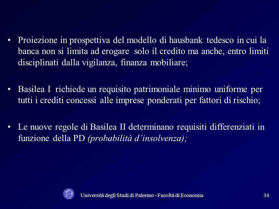 Università degli Studi di Palermo - Facoltà di Economia33 Meno garanzie e più mezzi propri: questo è lo scenario delineato da Basilea II riguardante i