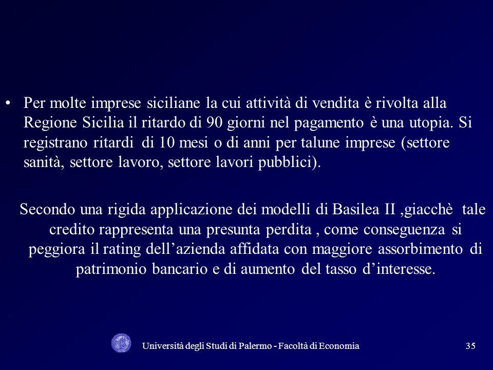 Università degli Studi di Palermo - Facoltà di Economia34 Proiezione in prospettiva del modello di hausbank tedesco in cui la banca non si limita ad e