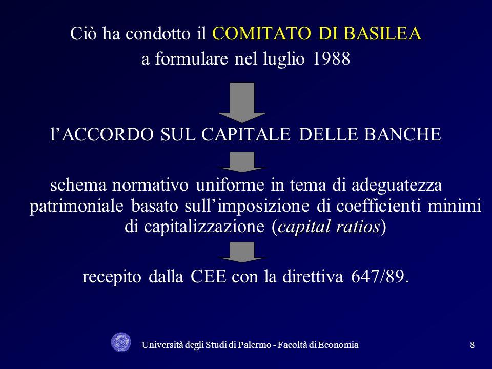 Università degli Studi di Palermo - Facoltà di Economia8 Ciò ha condotto il COMITATO DI BASILEA a formulare nel luglio 1988 lACCORDO SUL CAPITALE DELLE BANCHE capital ratios schema normativo uniforme in tema di adeguatezza patrimoniale basato sullimposizione di coefficienti minimi di capitalizzazione (capital ratios) recepito dalla CEE con la direttiva 647/89.