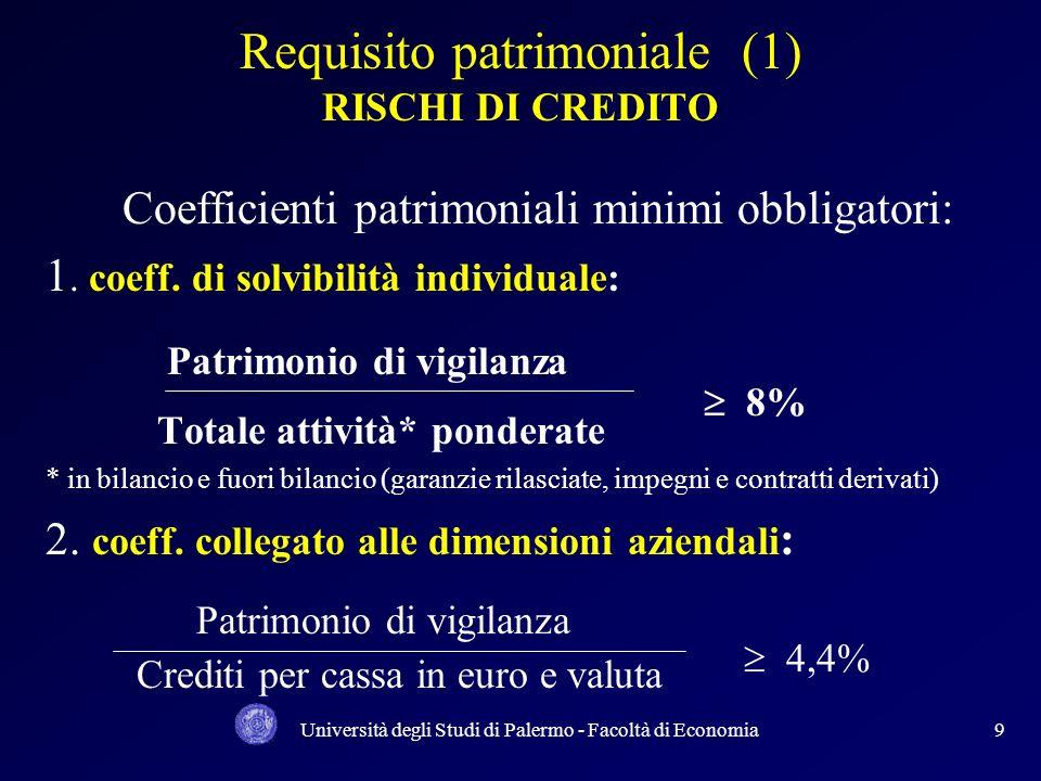 Università degli Studi di Palermo - Facoltà di Economia19 PILLAR 1 - REQUISITI PATRIMONIALI MINIMI: RISCHIO DI CREDITO RISCHIO DI CREDITO RISCHIO OPERATIVO RISCHIO OPERATIVO RISCHI DI MERCATO RISCHI DI MERCATO DEFINIZIONE Insolvenza controparte.