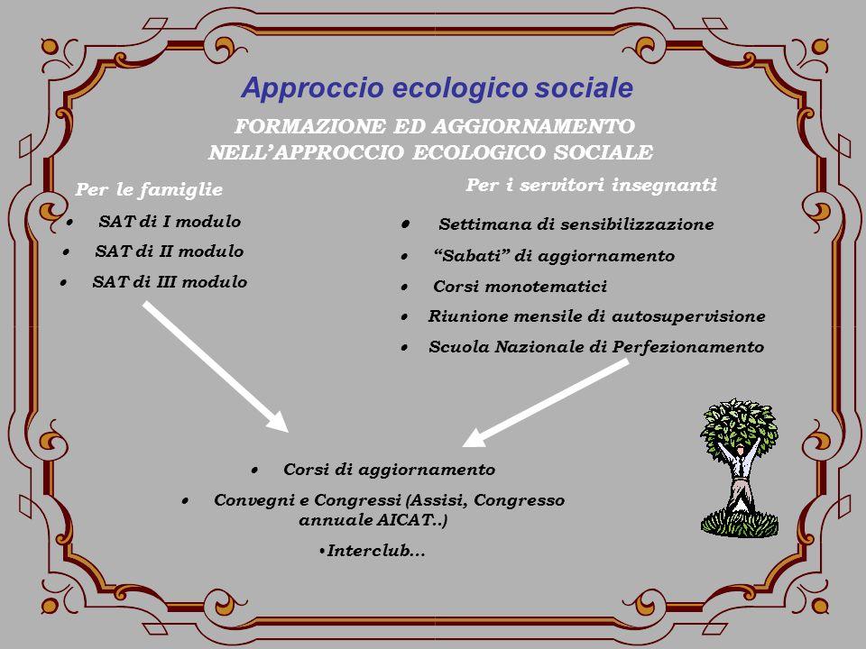 Approccio ecologico sociale Per le famiglie SAT di I modulo SAT di II modulo SAT di III modulo Per i servitori insegnanti Settimana di sensibilizzazio