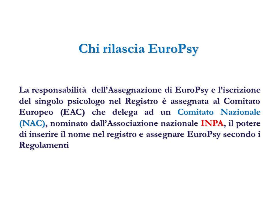 Tipologie di certificato EuroPsy Esistono due tipologie di certificato EuroPsy: DI BASE DI BASE SPECIALISTICO (psicoterapia, psicologia del lavoro e organizzazioni) SPECIALISTICO (psicoterapia, psicologia del lavoro e organizzazioni) Solo gli psicologi in possesso del certificato di base, a richiesta, possono ottenere quello specialistico avendo maturato ulteriori e specifiche competenze nellambito di riferimento (psicoterapia o lavoro e organizzazioni) Solo gli psicologi in possesso del certificato di base, a richiesta, possono ottenere quello specialistico avendo maturato ulteriori e specifiche competenze nellambito di riferimento (psicoterapia o lavoro e organizzazioni)