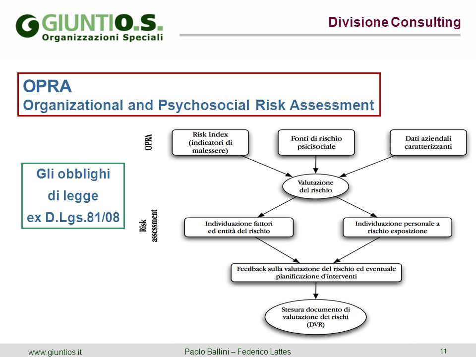 Divisione Consulting Paolo Ballini – Federico Lattes 11 www.giuntios.it OPRA Organizational and Psychosocial Risk Assessment Gli obblighi di legge ex
