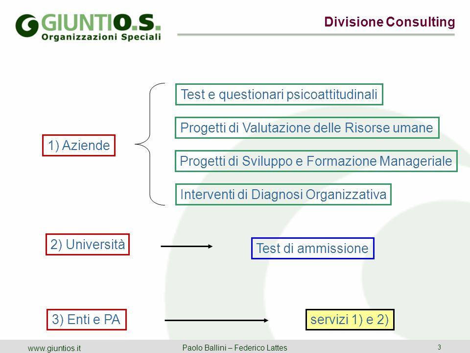 Divisione Consulting Paolo Ballini – Federico Lattes 3 www.giuntios.it 3) Enti e PA 1) Aziende Test e questionari psicoattitudinali Progetti di Valuta