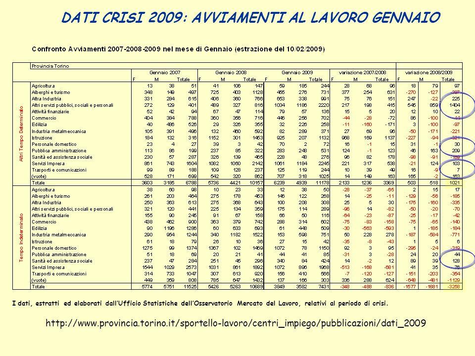 http://www.provincia.torino.it/sportello-lavoro/centri_impiego/pubblicazioni/dati_2009 DATI CRISI 2009: NUOVI DISPONIBILI GENNAIO