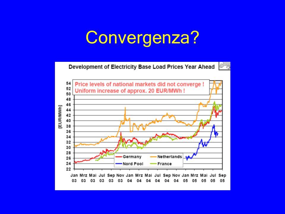 Convergenza?