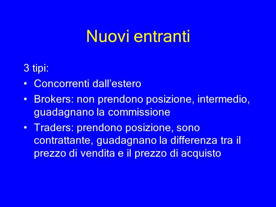 Nuovi entranti 3 tipi: Concorrenti dallestero Brokers: non prendono posizione, intermedio, guadagnano la commissione Traders: prendono posizione, sono