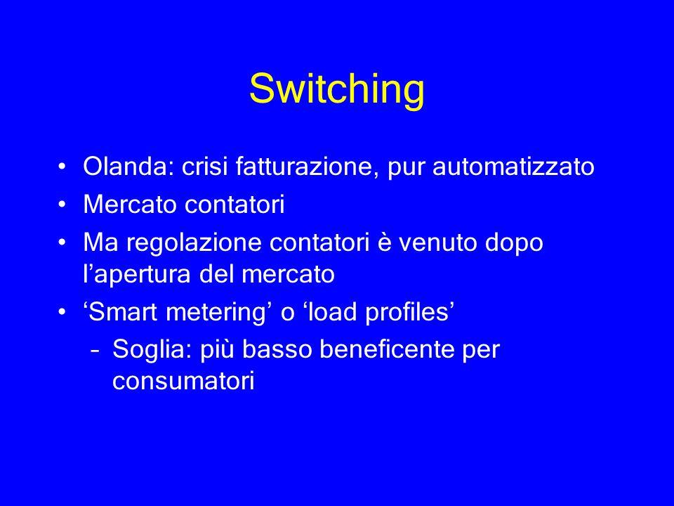 Switching Olanda: crisi fatturazione, pur automatizzato Mercato contatori Ma regolazione contatori è venuto dopo lapertura del mercato Smart metering