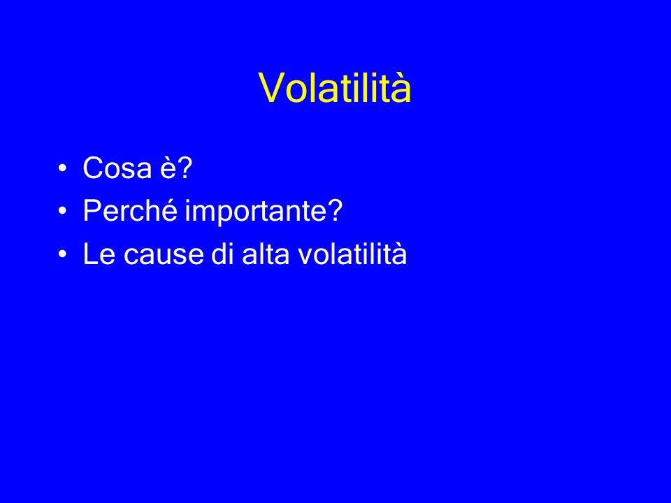 Volatilità Cosa è? Perché importante? Le cause di alta volatilità