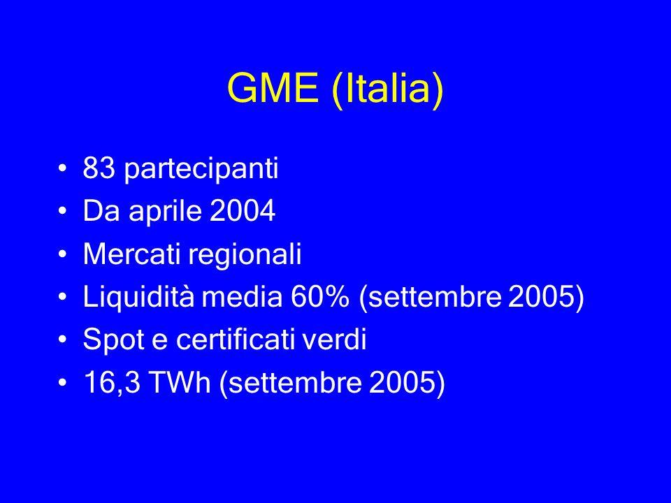 GME (Italia) 83 partecipanti Da aprile 2004 Mercati regionali Liquidità media 60% (settembre 2005) Spot e certificati verdi 16,3 TWh (settembre 2005)