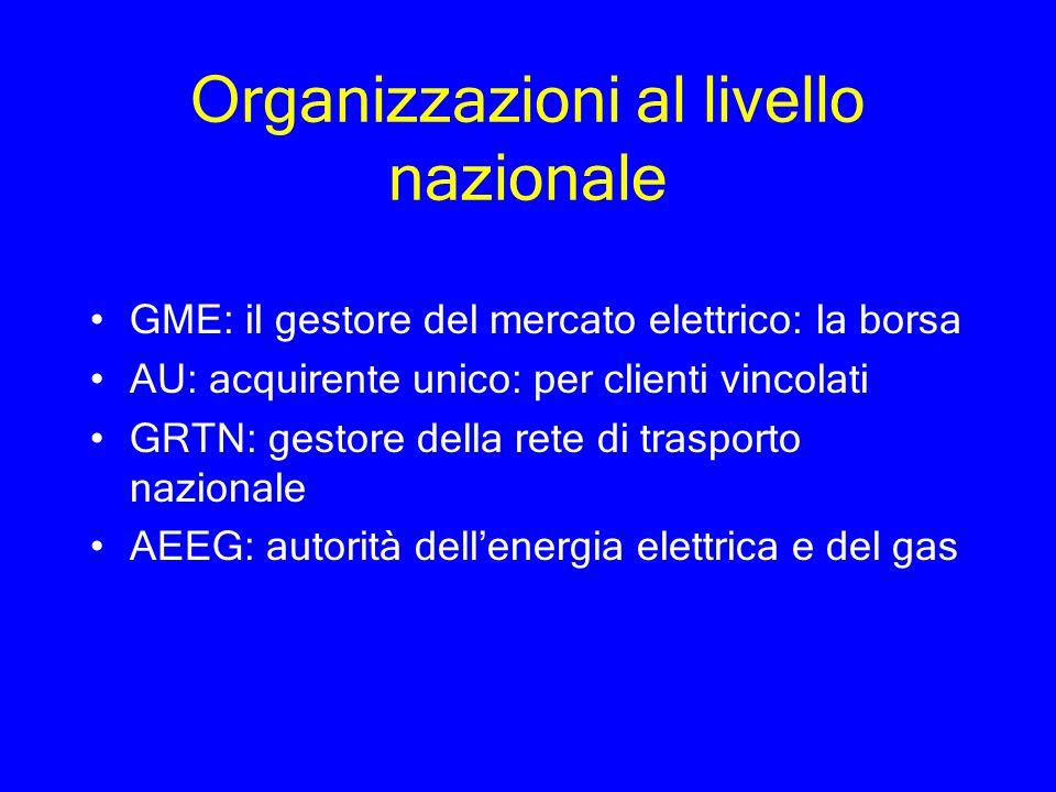 Organizzazioni al livello nazionale GME: il gestore del mercato elettrico: la borsa AU: acquirente unico: per clienti vincolati GRTN: gestore della re