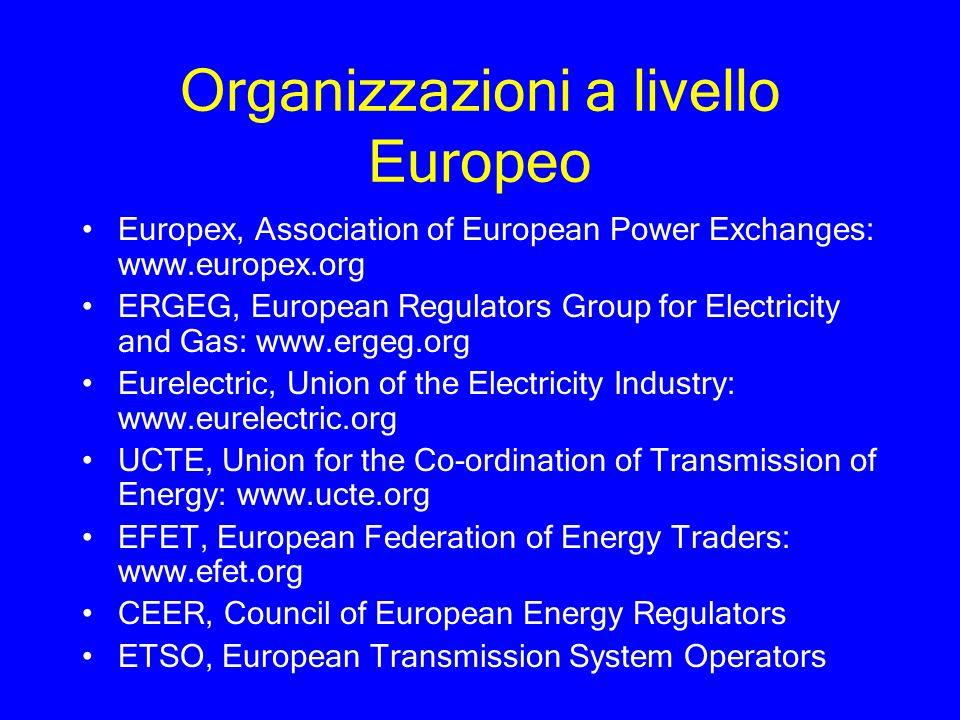 Organizzazioni a livello Europeo Europex, Association of European Power Exchanges: www.europex.org ERGEG, European Regulators Group for Electricity an