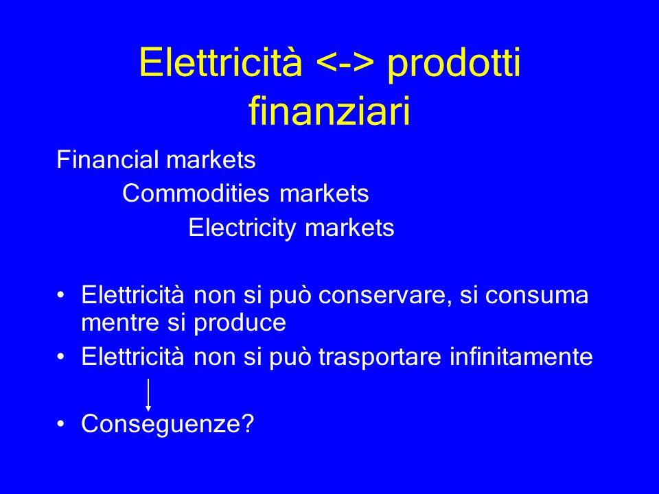 Elettricità prodotti finanziari Financial markets Commodities markets Electricity markets Elettricità non si può conservare, si consuma mentre si prod