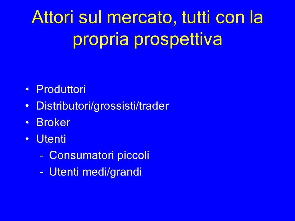 Attori sul mercato, tutti con la propria prospettiva Produttori Distributori/grossisti/trader Broker Utenti –Consumatori piccoli –Utenti medi/grandi